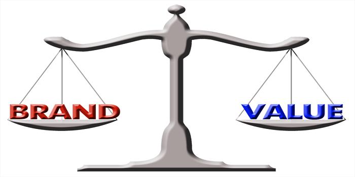 Mục đích của định giá thương hiệu là gì?
