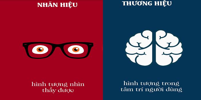 Sự khác nhau giữa logo và nhãn hiệu