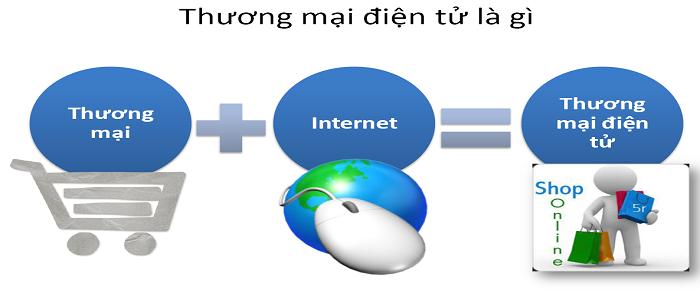 Thông báo website thương mại điện tử bán hàng